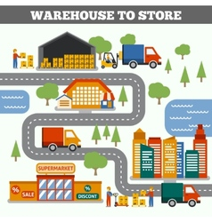 Warehouse To Store Concept vector image