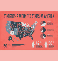 poster map usa with infographics elements vector image vector image