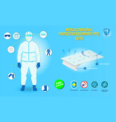 set medical personal protective equipment vector image