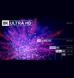 8k ultra hd 4k uhd quad hd full hd resolution vector