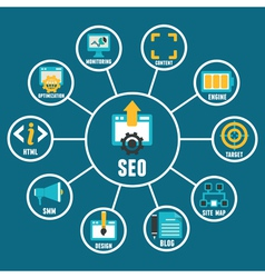 Flat concept of seo process vector image