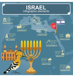 Israel infographics statistical data sights vector image