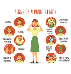 Signs a panic attack - cartoon woman and mental vector