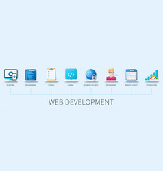 web development infographic in 3d style vector image