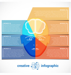 Infographic template with abstract head brain vector