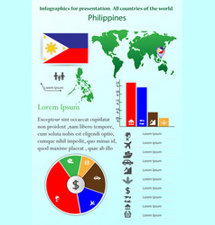 philippines infographics for presentation all vector image
