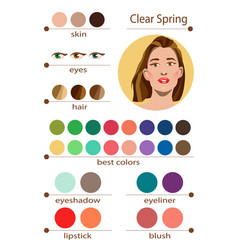 Seasonal color analysis palette for clear spring vector