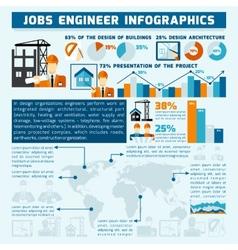 Engineer Infographics Set vector image