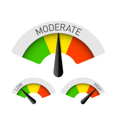 low moderate and high gauges vector image
