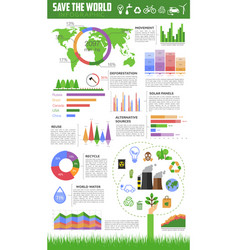 Save the world infographic for ecology design vector