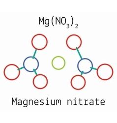 Magnesium nitrate MgN2O6 molecule vector image