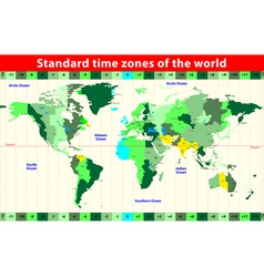 Time Zones vector image