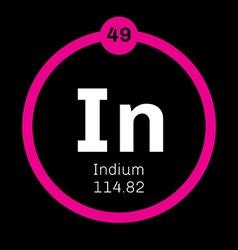Indium chemical element vector