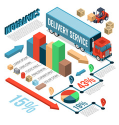 delivery isometric infographics vector image