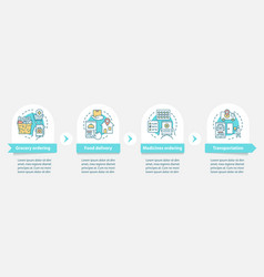 On demand industry infographic template business vector