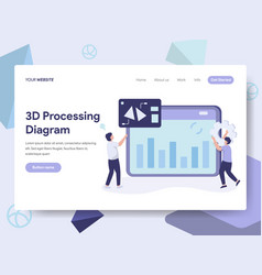 Landing page template of 3d processing diagram vector