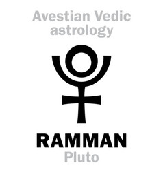 Astrology planet ramman haddad pluto vector