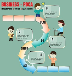 Deming Cycle - PDCA workflow vector image