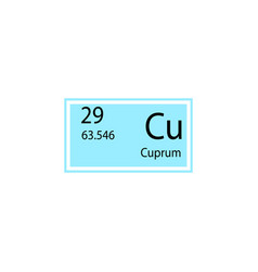 Periodic table element cuprum icon element of vector