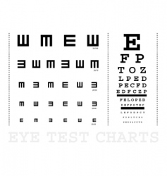 Snellen eye test charts vector