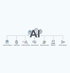 artificial intelligence infographic banner vector image