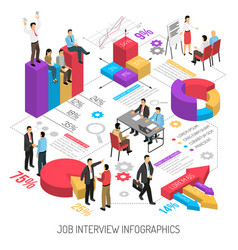 Job interview infographics composition vector