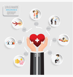 health insurance service care and protect you vector image