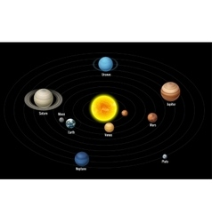 High quality isometric solar system planets vector image