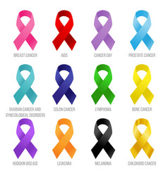 Support ribbons set vector