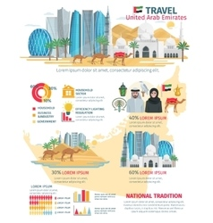 United Arab Emirates Travel Infographic vector image vector image