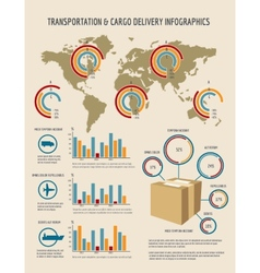 Cargo delivery infographics template vector