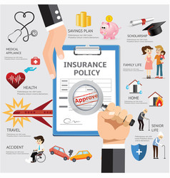 life health insurance policy services vector image