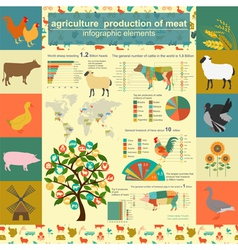 Agriculture animal husbandry infographics vector image