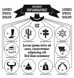 Cowboy infographic elements simple style vector image