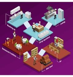 Restaurant Isometric Concept vector image