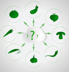 Vegetarian quest Preparation for healthy menu vector image