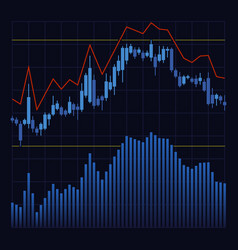 Business candle stick trading graph chart on dark vector