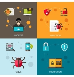Cyber virus set vector