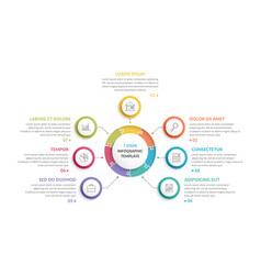 circle infographics - seven elements vector image