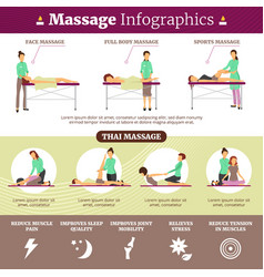 Massage And Healthcare Infographics vector image vector image