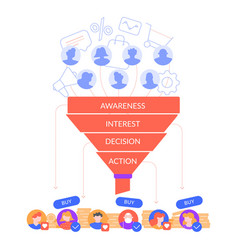 Funnel sales infographic sales scheme business vector