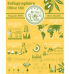 Olive oil infographic elements template vector