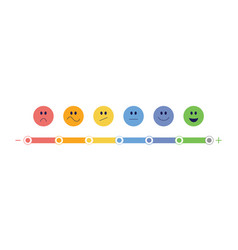 feedback bar and emoticon scale vector image