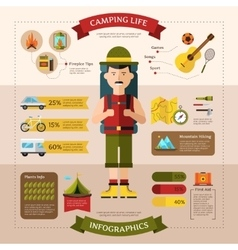 Hiking camping infograkhic flat banner vector