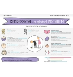 Depression is the problem info graphic vector