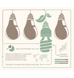 infographic incandescent light and energy vector image