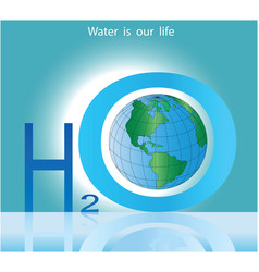 Water is our life conceptual banner vector