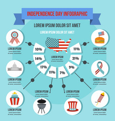 Independence day infographic concept flat style vector