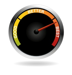 Good better best meter vector
