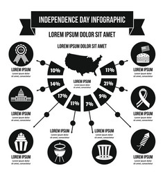 Independence day infographic concept simple style vector